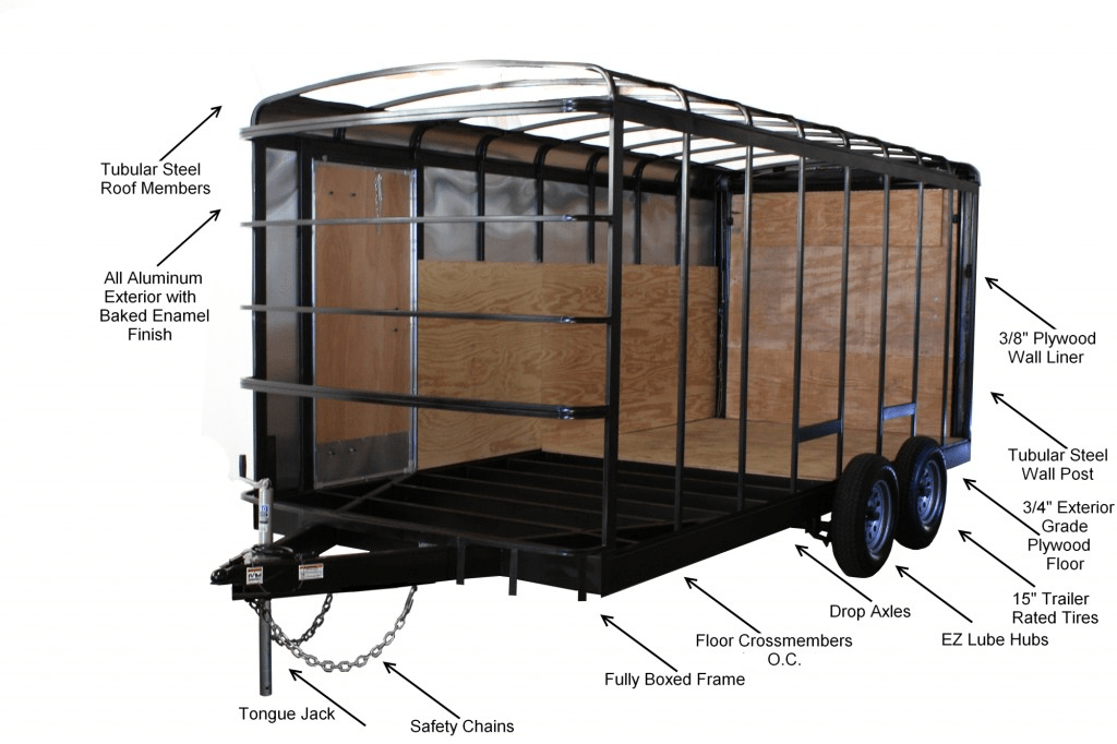 Enclosed Trailer Specs Kool Karts